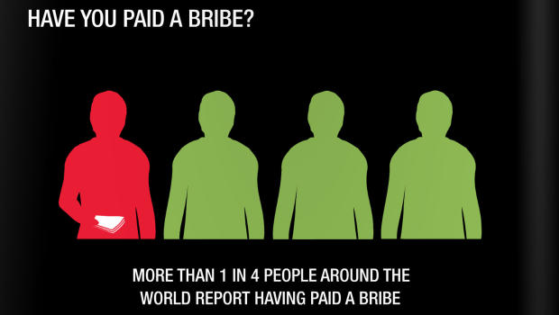 Global Survey: Majority Feel Corruption Has Worsened, Think Governments Can't Fix It