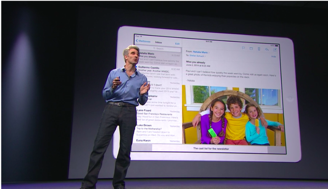 Five Major New Features in iOS 8