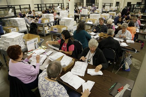 Hot Races, Big Stakes on Midterm Election Ballot