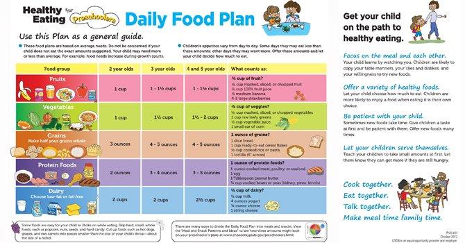CDC: Toddler Food Often Has Too Much Salt, Sugar