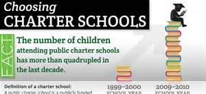 A Call to Curb Expansion of Charter Schools in Black Communities