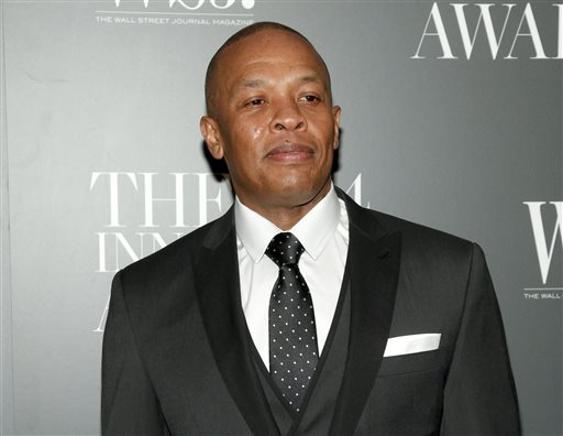 Dr. Dre, Ice Cube Deny Charges of Misogyny in Interview