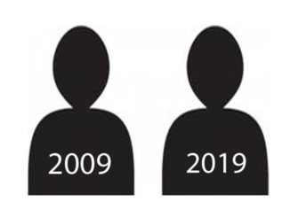 Is Facebook pimping you with the 10-year photo challenge (Image source: Mo Barnes for Steed Media)